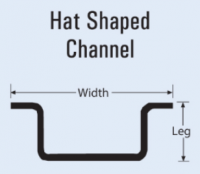Hat Shaped Channel